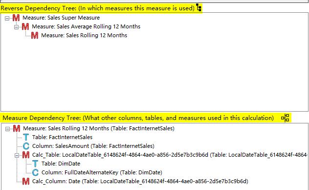 measure dependencies